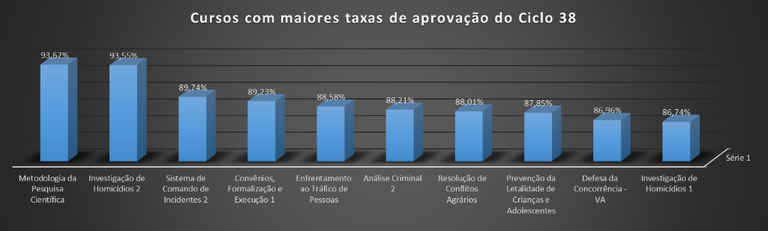 GraficoTaxaAprovacao.png
